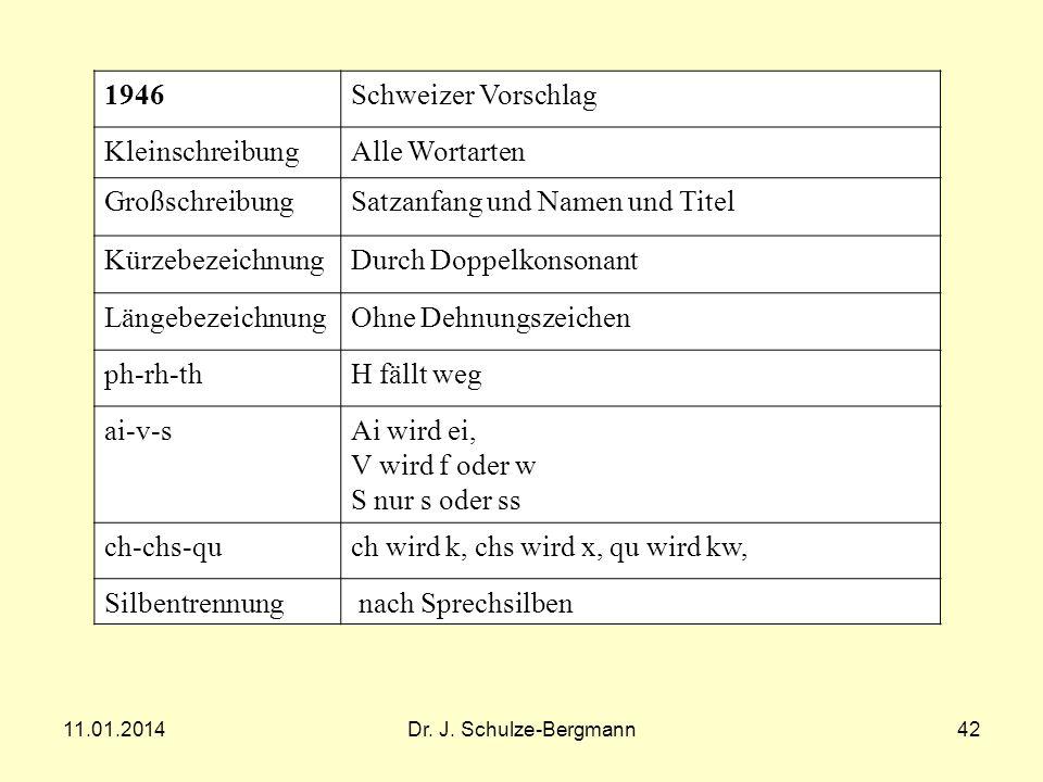 Satzanfang und Namen und Titel Kürzebezeichnung Durch Doppelkonsonant