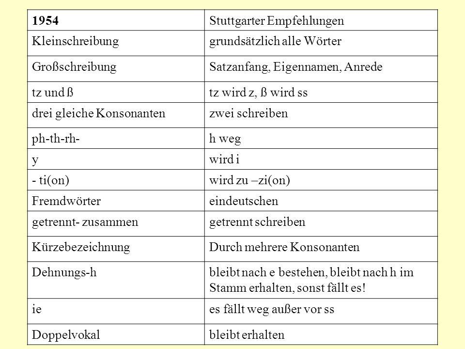 Stuttgarter Empfehlungen Kleinschreibung grundsätzlich alle Wörter