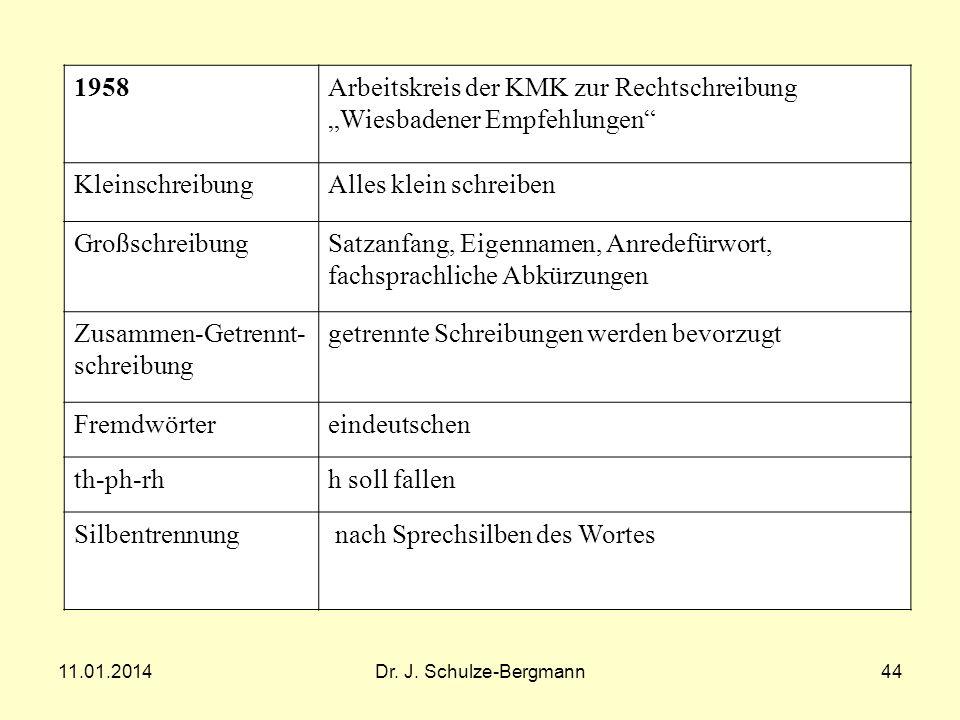 """Arbeitskreis der KMK zur Rechtschreibung """"Wiesbadener Empfehlungen"""