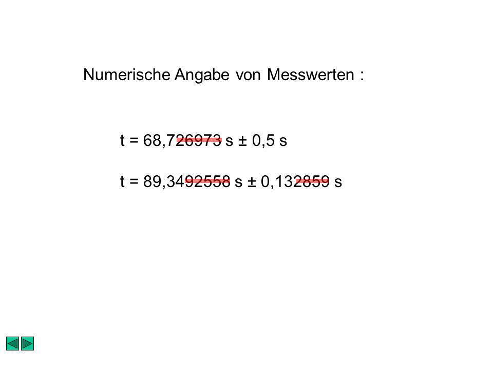 Numerische Angabe von Messwerten :