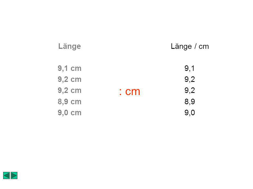 Länge 9,1 cm 9,2 cm 8,9 cm 9,0 cm Länge / cm 9,1 9,2 8,9 9,0 : cm