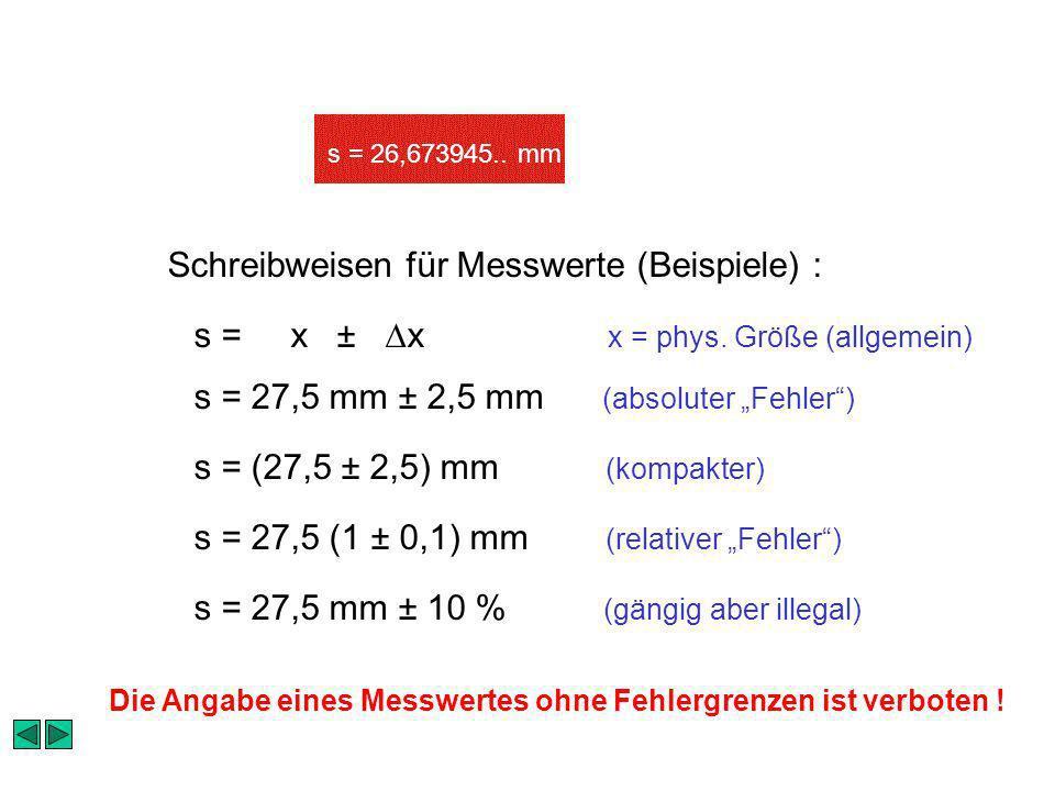 Schreibweisen für Messwerte (Beispiele) :