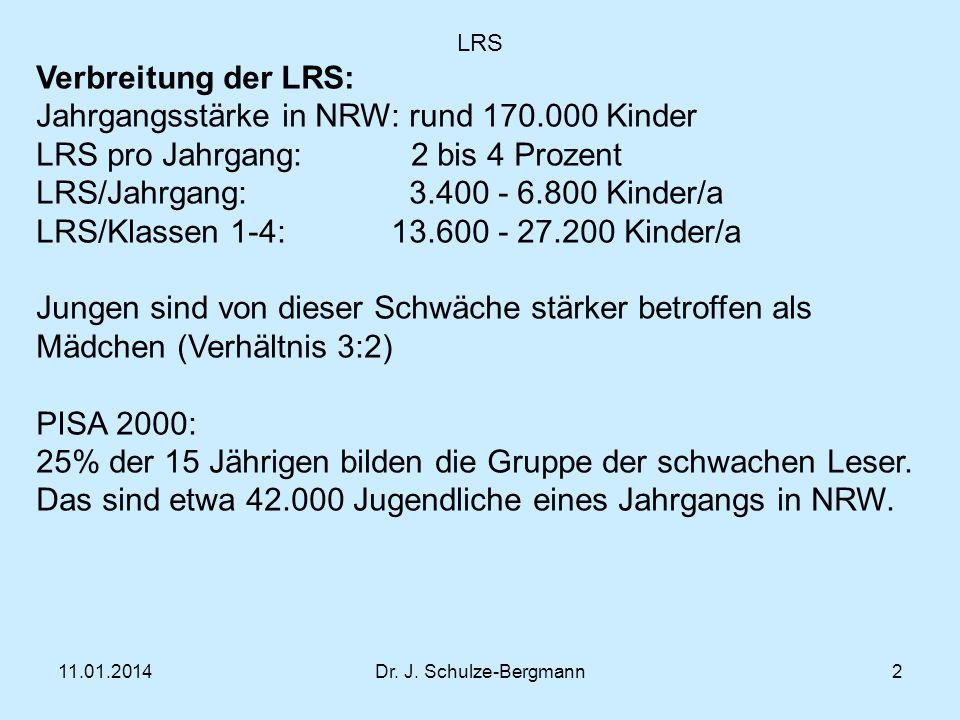 Jahrgangsstärke in NRW: rund 170.000 Kinder