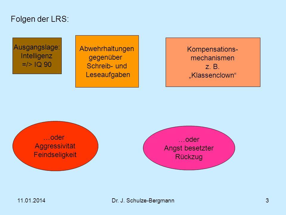 Folgen der LRS: Ausgangslage: Abwehrhaltungen Kompensations-