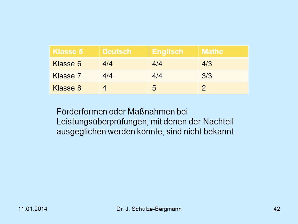 Klasse 5 Deutsch. Englisch. Mathe. Klasse 6. 4/4. 4/3. Klasse 7. 3/3. Klasse 8. 4. 5. 2.