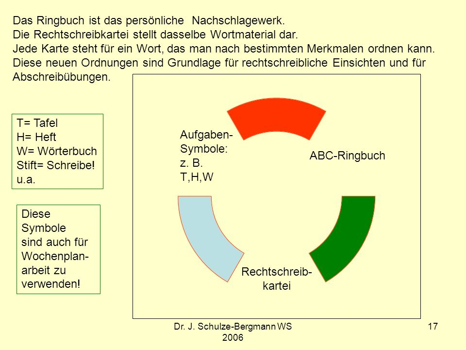 Dr. J. Schulze-Bergmann WS 2006