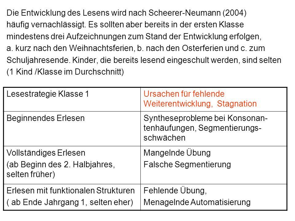 Die Entwicklung des Lesens wird nach Scheerer-Neumann (2004)