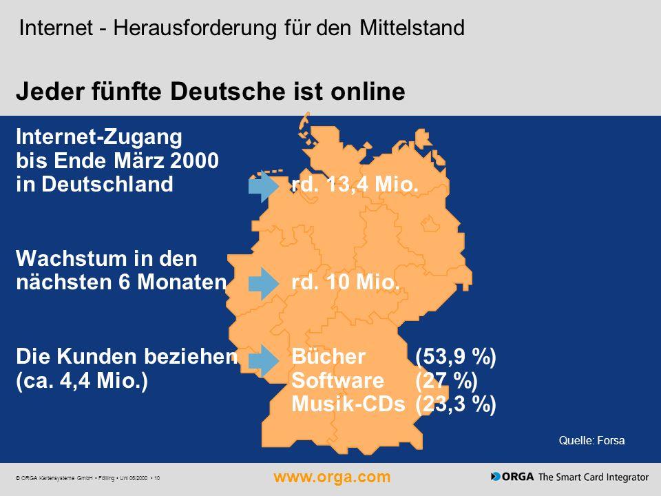 Jeder fünfte Deutsche ist online