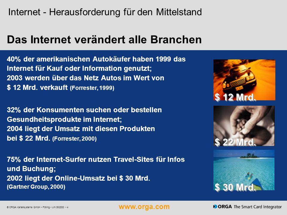 Das Internet verändert alle Branchen