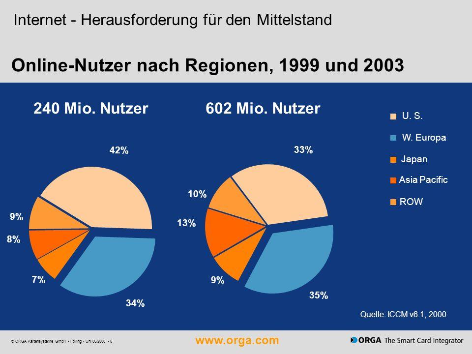 Online-Nutzer nach Regionen, 1999 und 2003