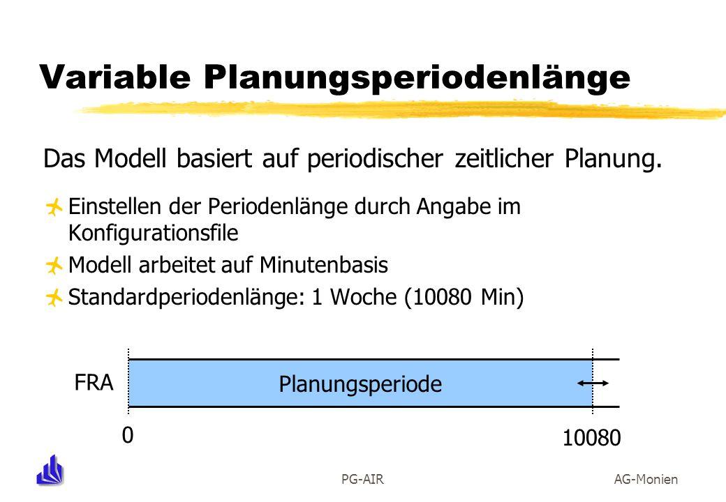Variable Planungsperiodenlänge
