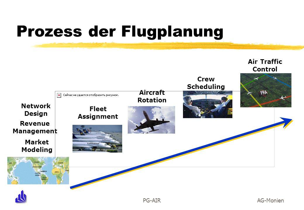 Prozess der Flugplanung