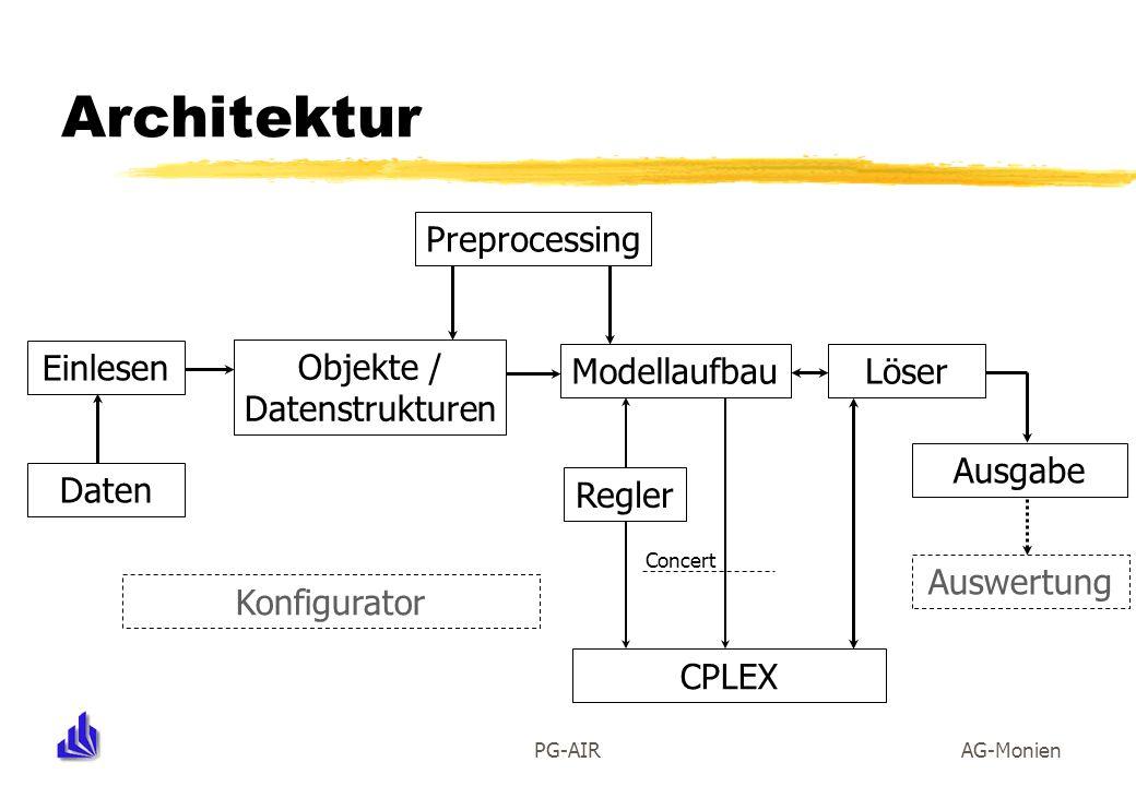 Objekte / Datenstrukturen