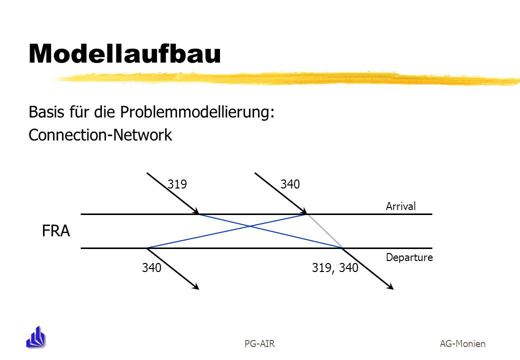 Modellaufbau Basis für die Problemmodellierung: Connection-Network FRA