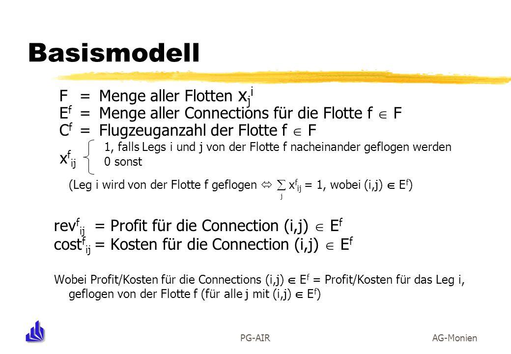 Basismodell F = Menge aller Flotten xji
