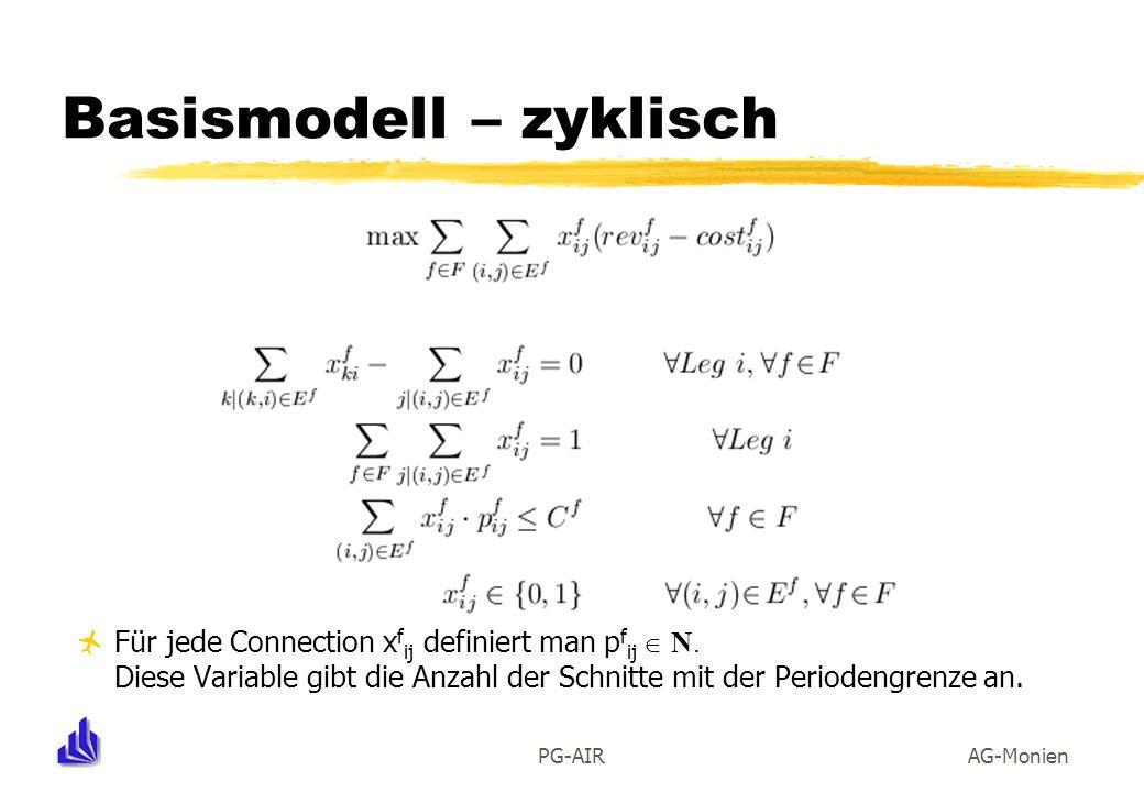 Basismodell – zyklisch