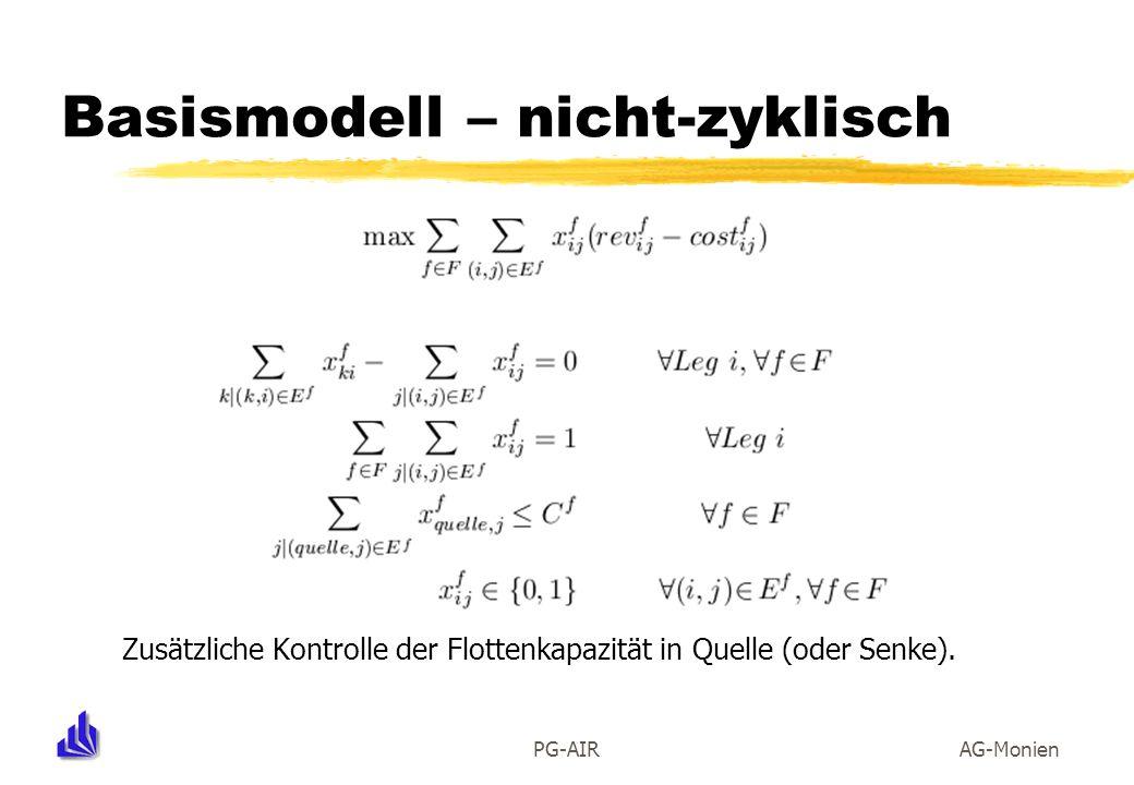 Basismodell – nicht-zyklisch