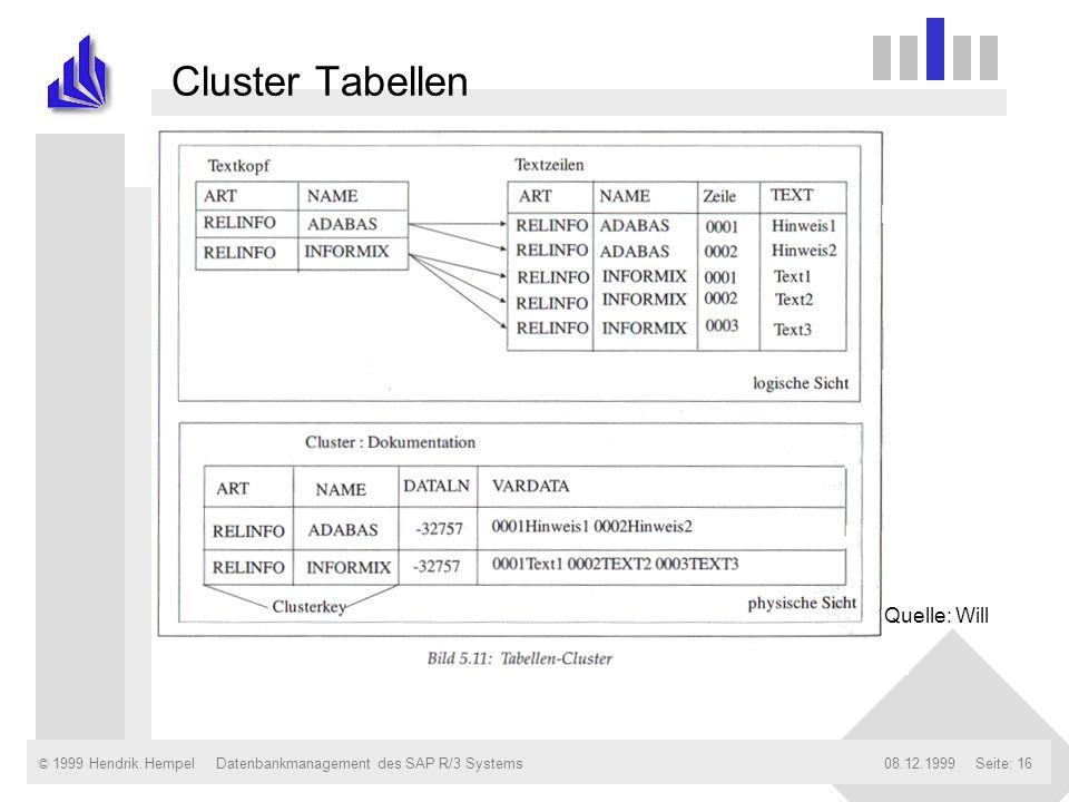 Cluster Tabellen Quelle: Will