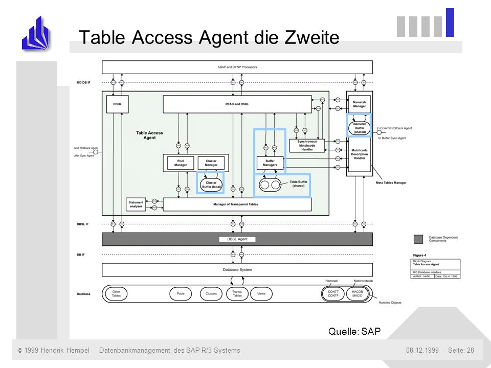 Table Access Agent die Zweite