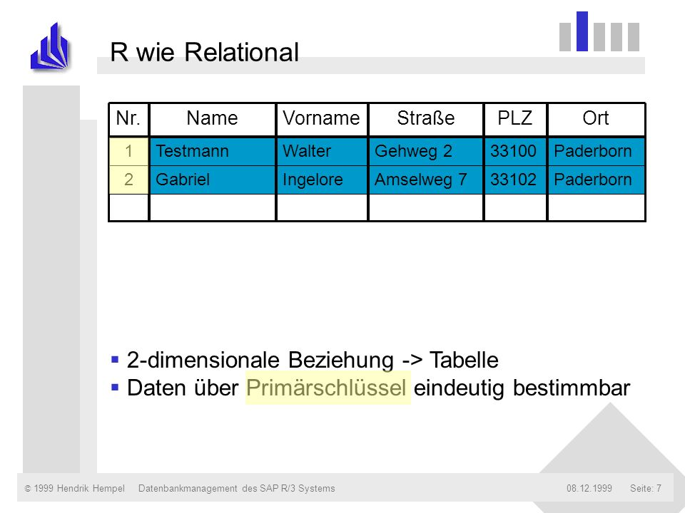 R wie Relational 2-dimensionale Beziehung -> Tabelle
