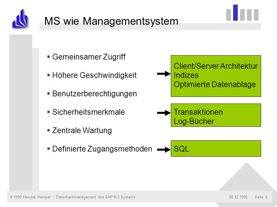MS wie Managementsystem