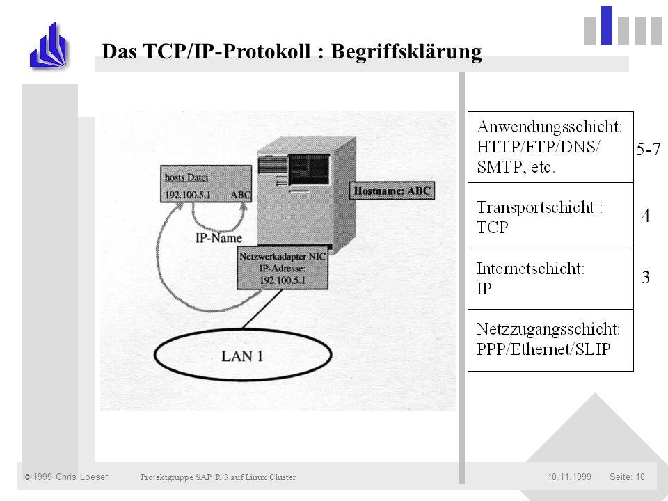 Das TCP/IP-Protokoll : Begriffsklärung