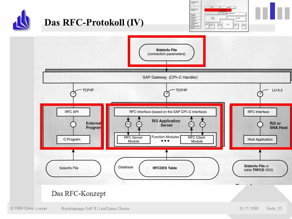 Das RFC-Protokoll (IV)