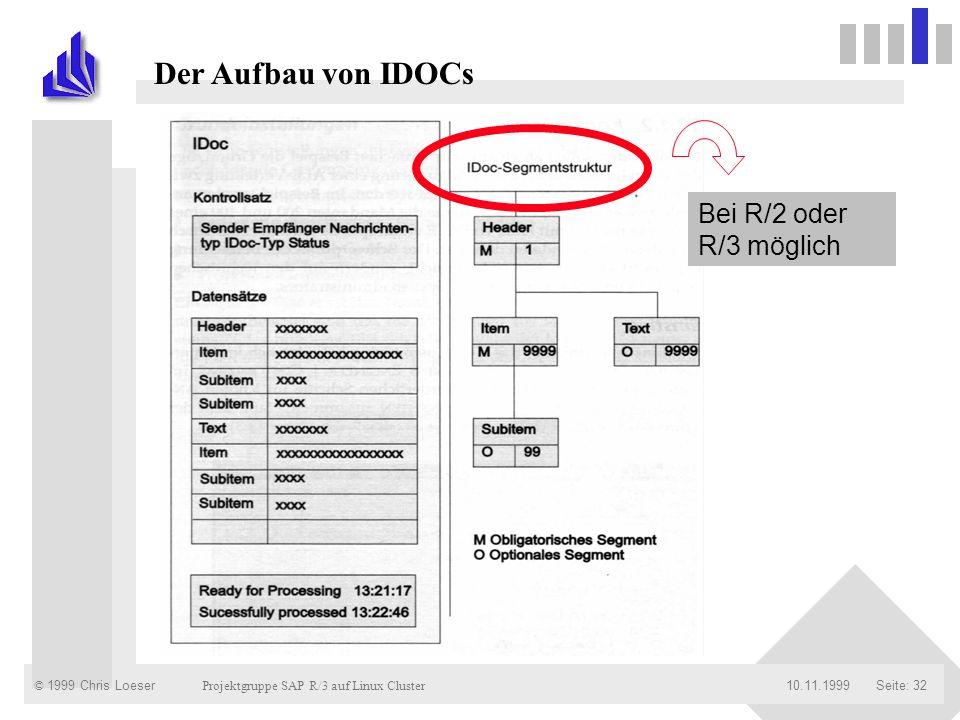 Der Aufbau von IDOCs Bei R/2 oder R/3 möglich