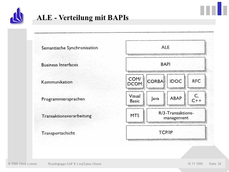 ALE - Verteilung mit BAPIs