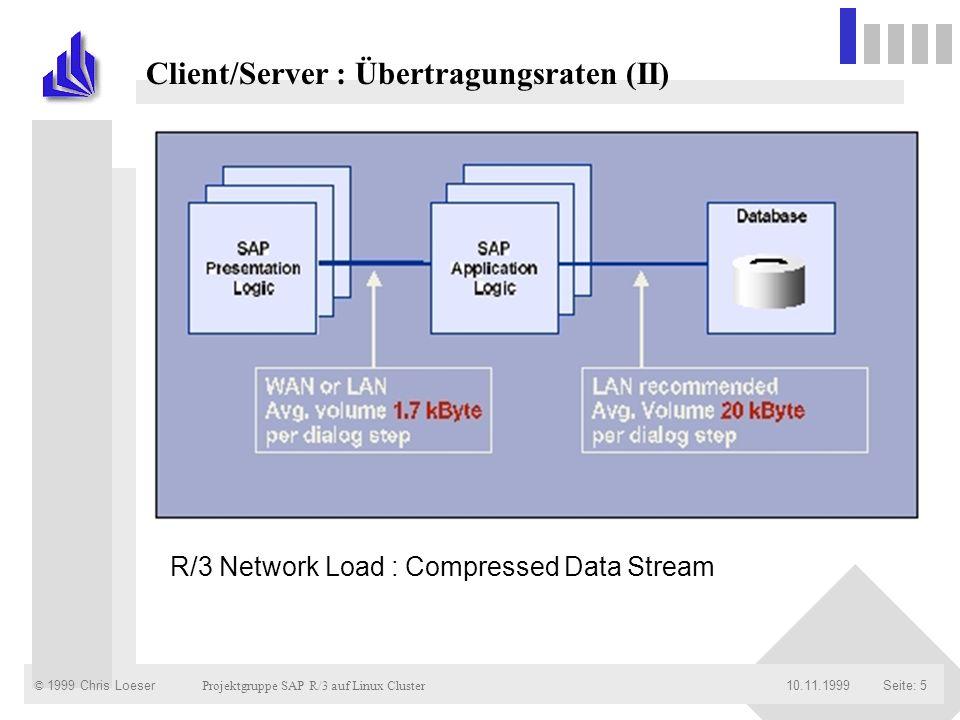 Client/Server : Übertragungsraten (II)