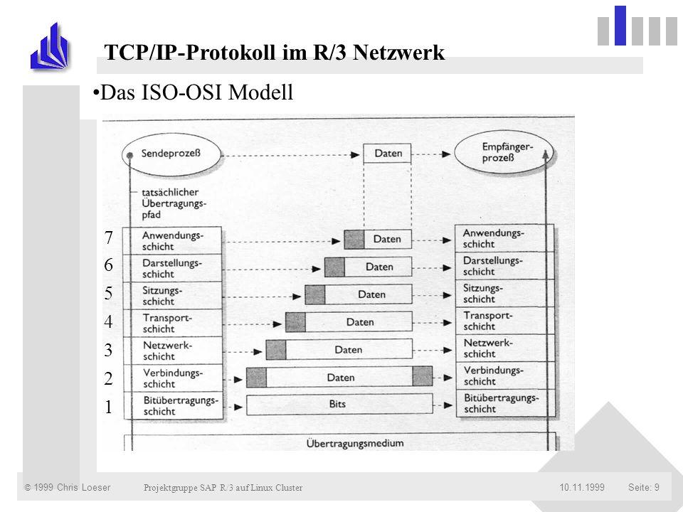 TCP/IP-Protokoll im R/3 Netzwerk