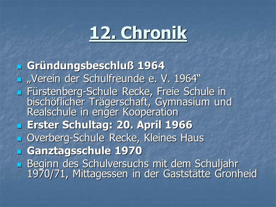 12. Chronik Gründungsbeschluß 1964
