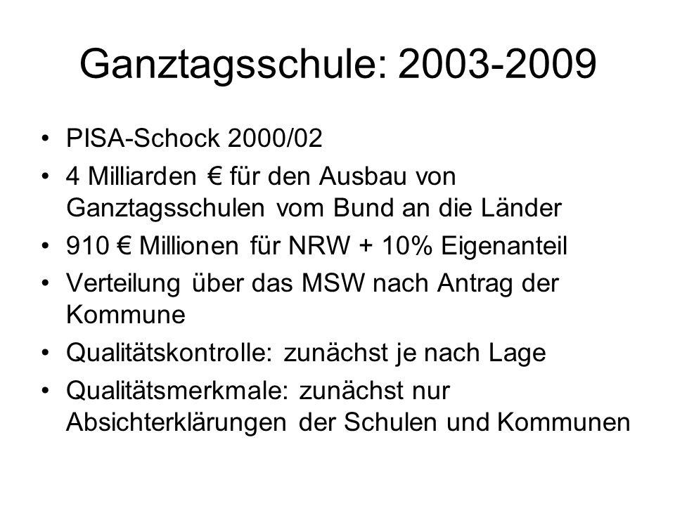 Ganztagsschule: 2003-2009 PISA-Schock 2000/02