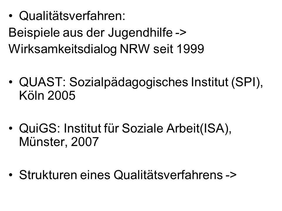 Qualitätsverfahren: Beispiele aus der Jugendhilfe -> Wirksamkeitsdialog NRW seit 1999. QUAST: Sozialpädagogisches Institut (SPI), Köln 2005.