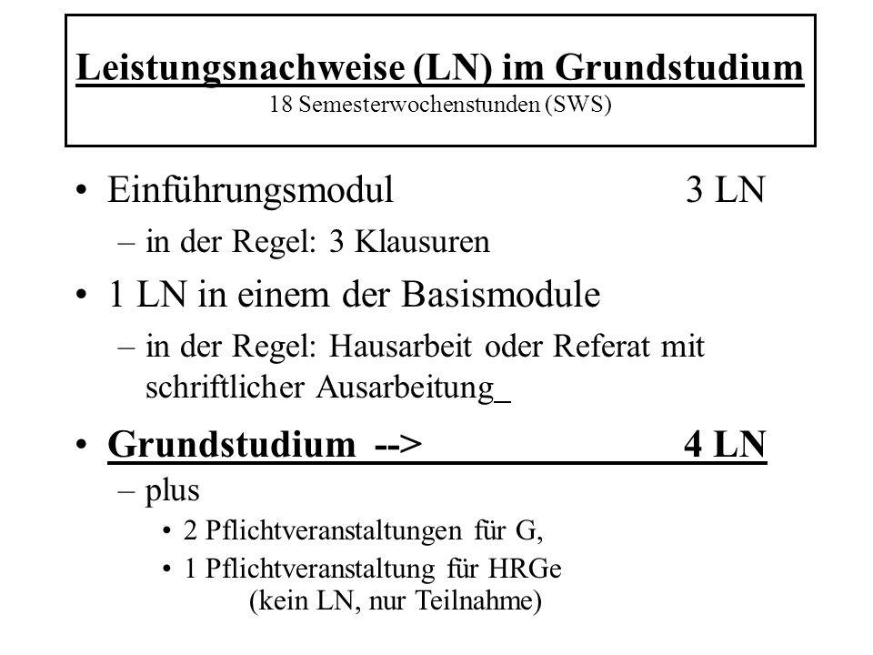Leistungsnachweise (LN) im Grundstudium 18 Semesterwochenstunden (SWS)