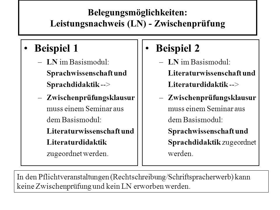 Belegungsmöglichkeiten: Leistungsnachweis (LN) - Zwischenprüfung