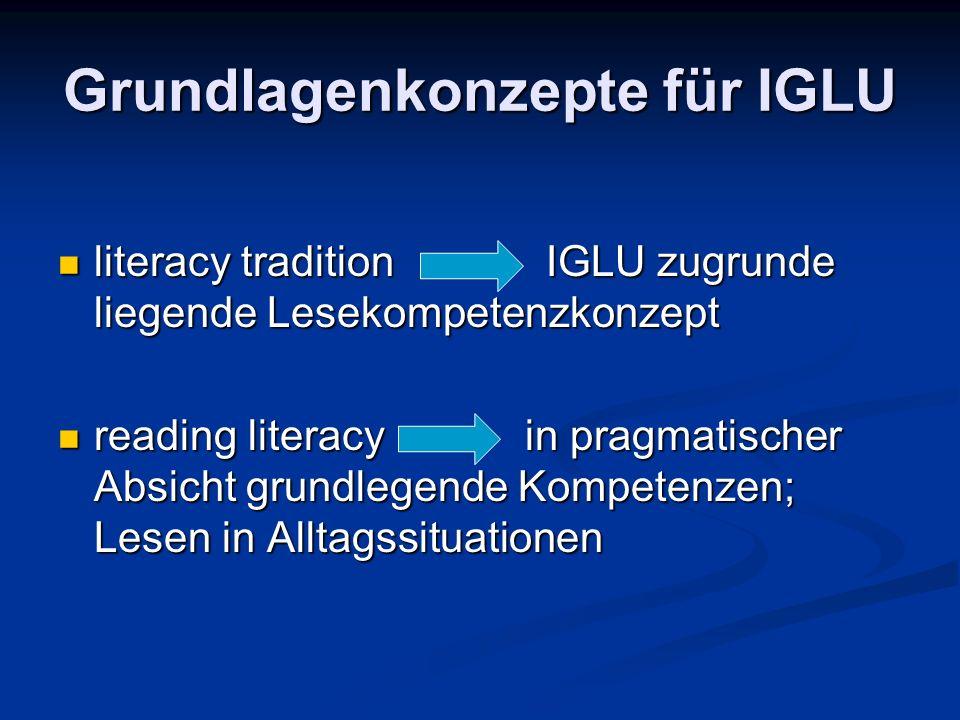 Grundlagenkonzepte für IGLU