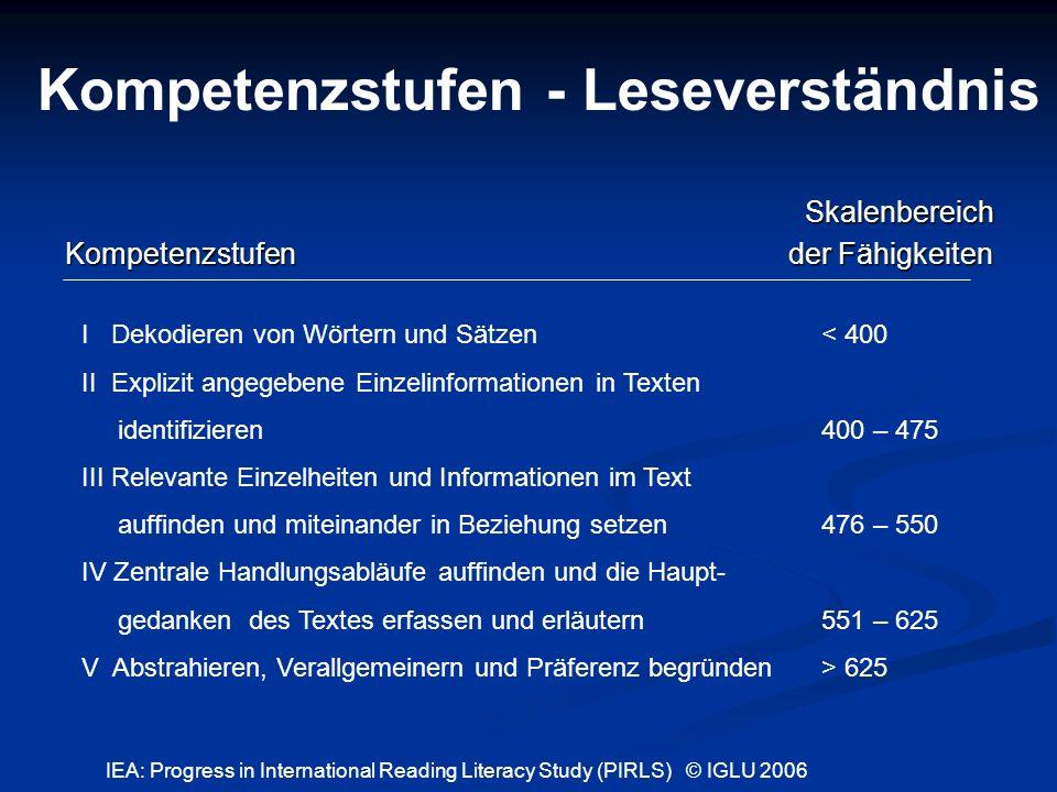 Kompetenzstufen - Leseverständnis