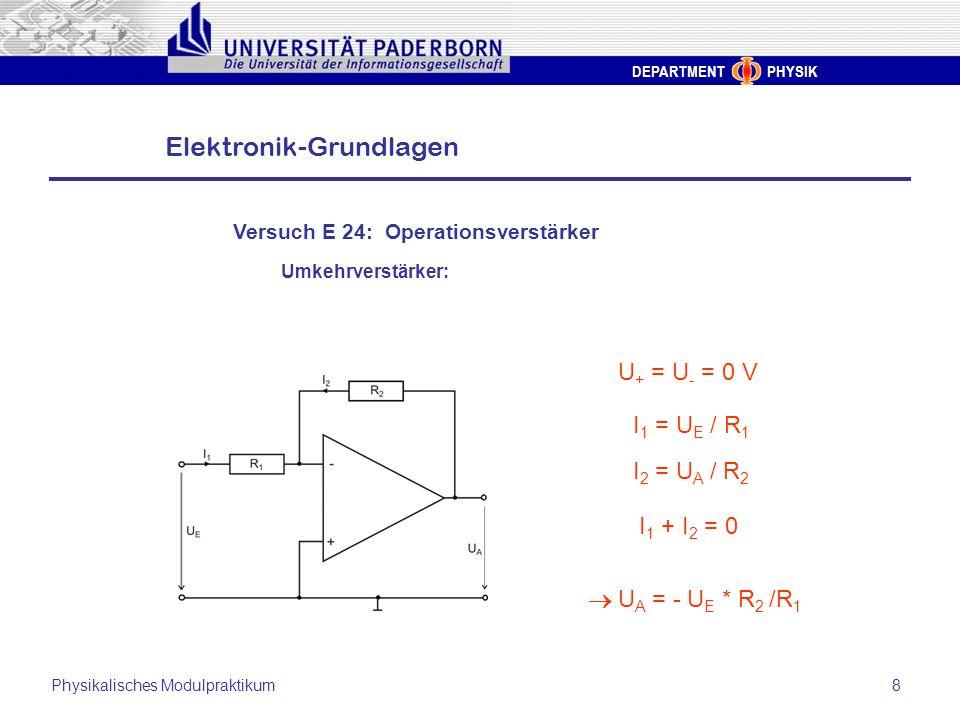 U+ = U- = 0 V I1 = UE / R1 I2 = UA / R2 I1 + I2 = 0