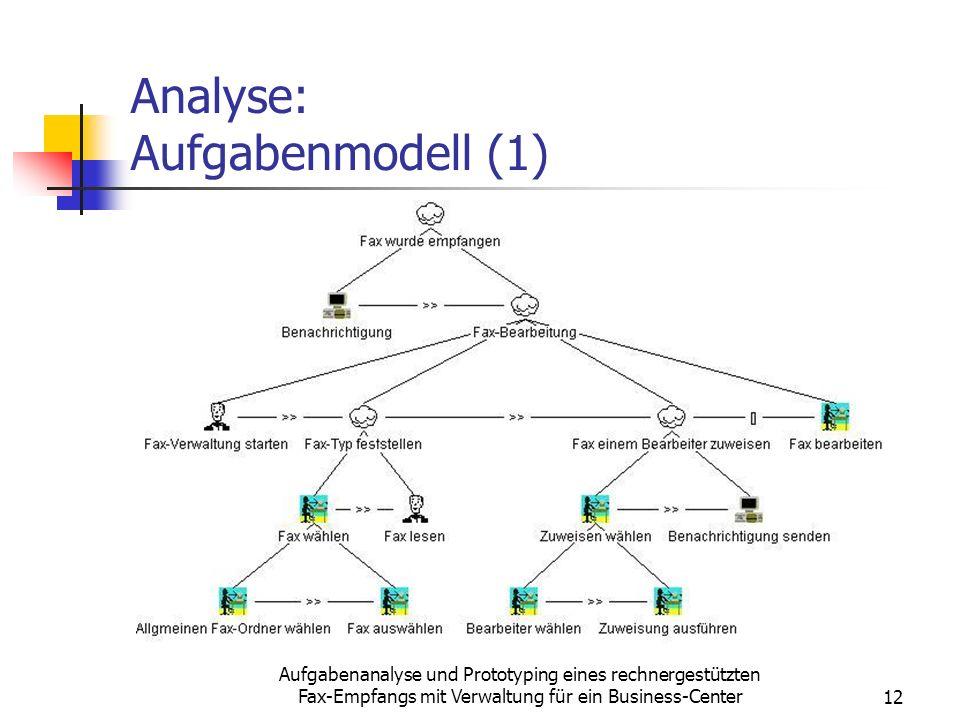 Analyse: Aufgabenmodell (1)