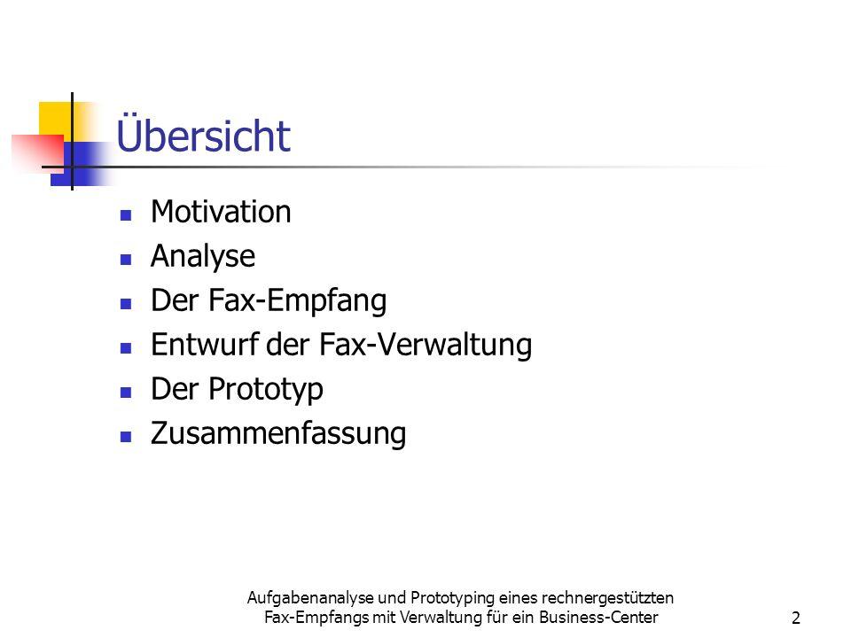 Übersicht Motivation Analyse Der Fax-Empfang