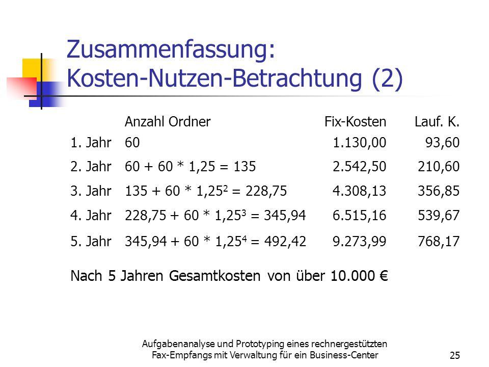 Zusammenfassung: Kosten-Nutzen-Betrachtung (2)