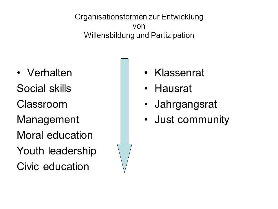 Verhalten Social skills Classroom Management Moral education