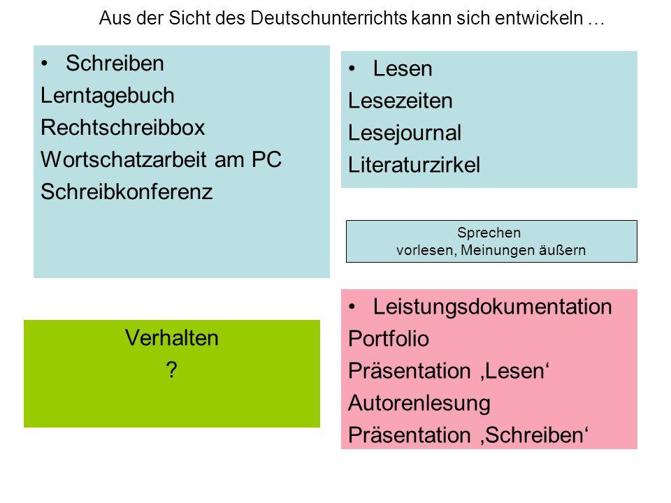Aus der Sicht des Deutschunterrichts kann sich entwickeln …