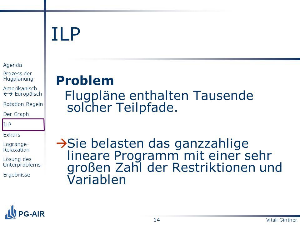 ILP Problem Flugpläne enthalten Tausende solcher Teilpfade.