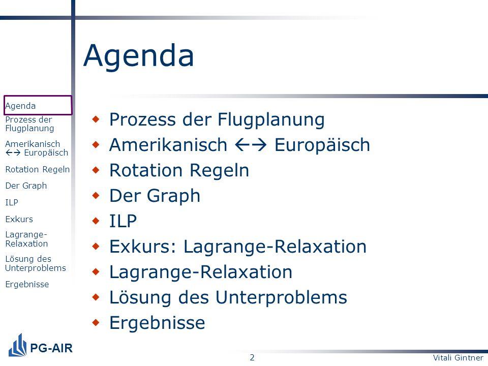Agenda Prozess der Flugplanung Amerikanisch  Europäisch