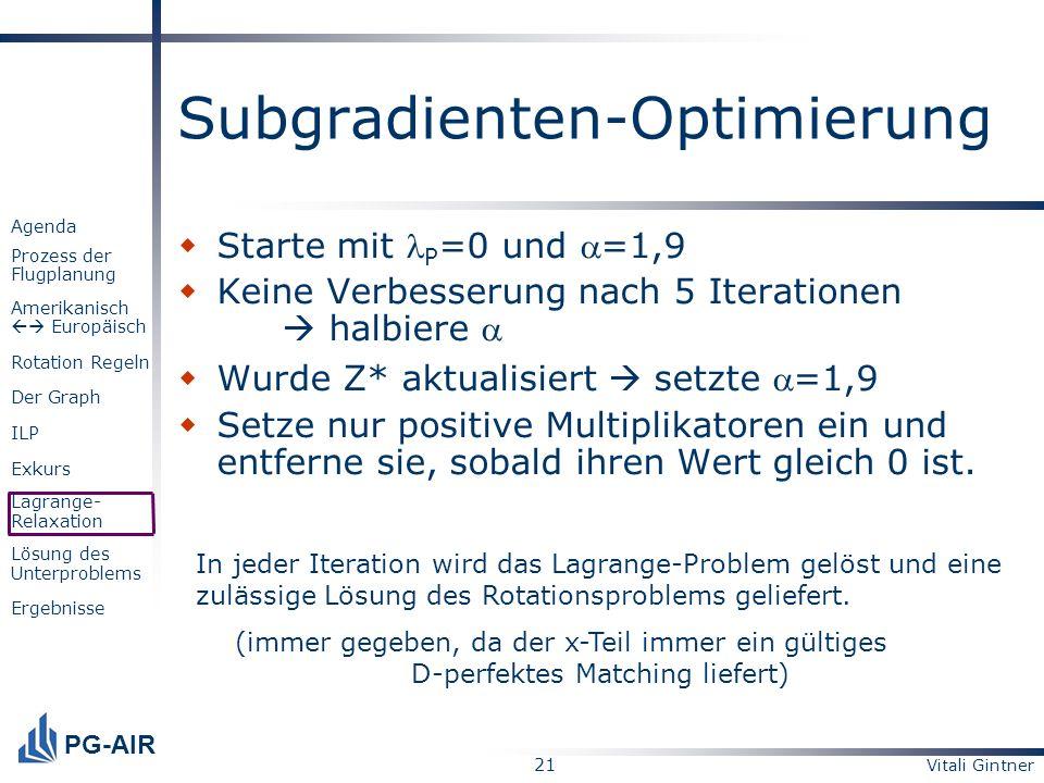 Subgradienten-Optimierung