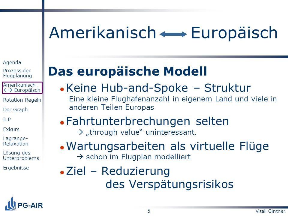 Amerikanisch Europäisch