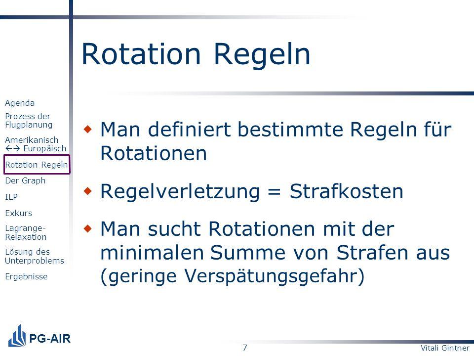 Rotation Regeln Man definiert bestimmte Regeln für Rotationen