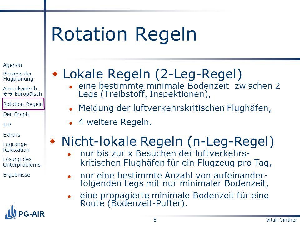 Rotation Regeln Lokale Regeln (2-Leg-Regel)